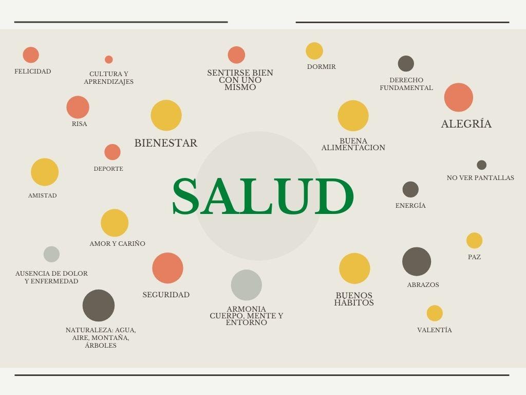 DEFINIENDO SALUD
